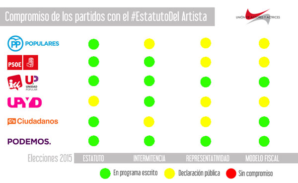 119-tabla-comparativa-estatuto-del-artista-partidos-politicos-vol2